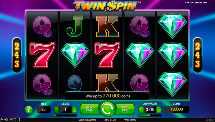 Twin-Spin-Slot